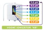 Vodní ionizátor K8 - typy vod